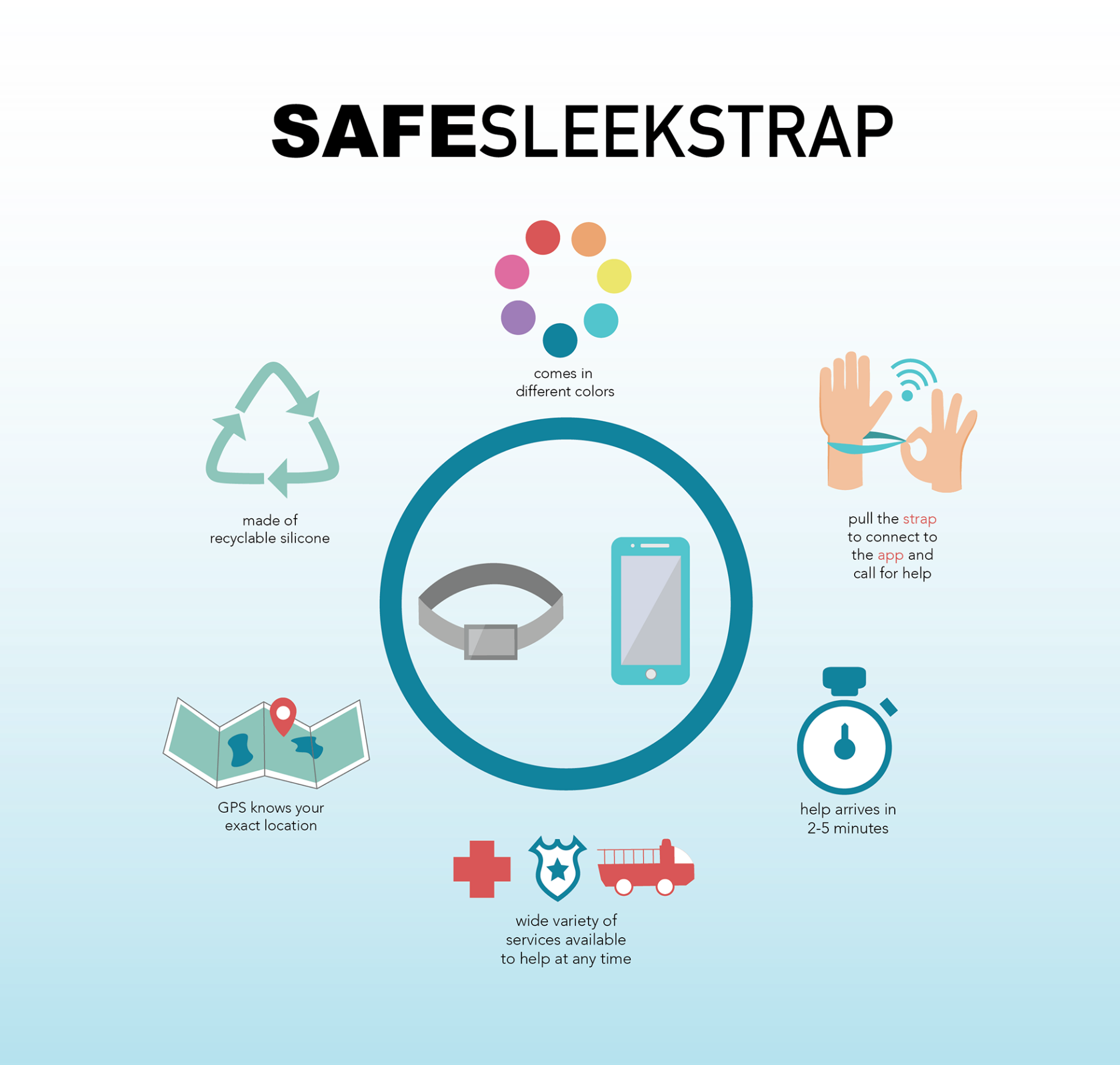 Safe Sleek Strap Infographic