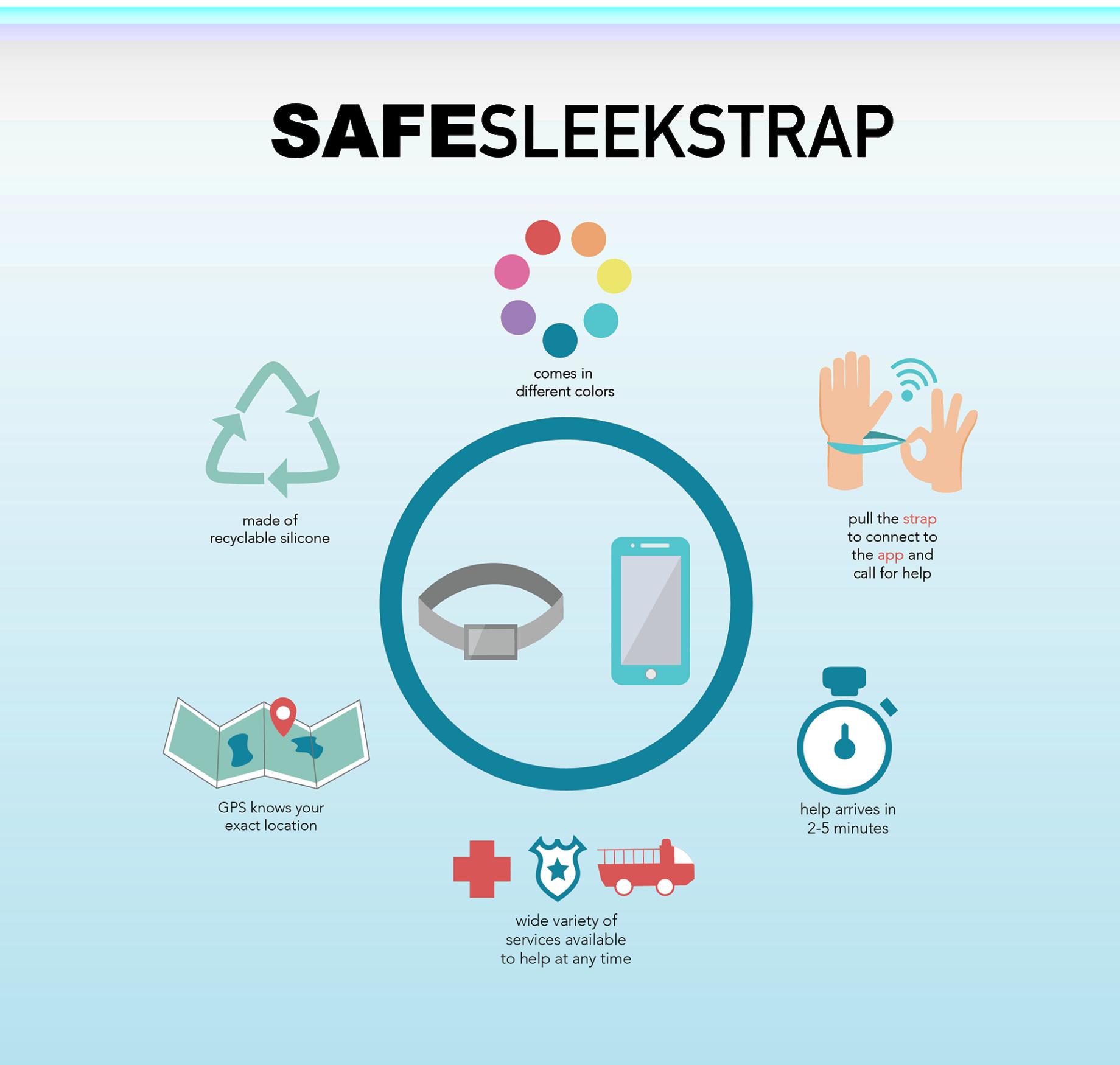 Safe Sleek Strap Infographic